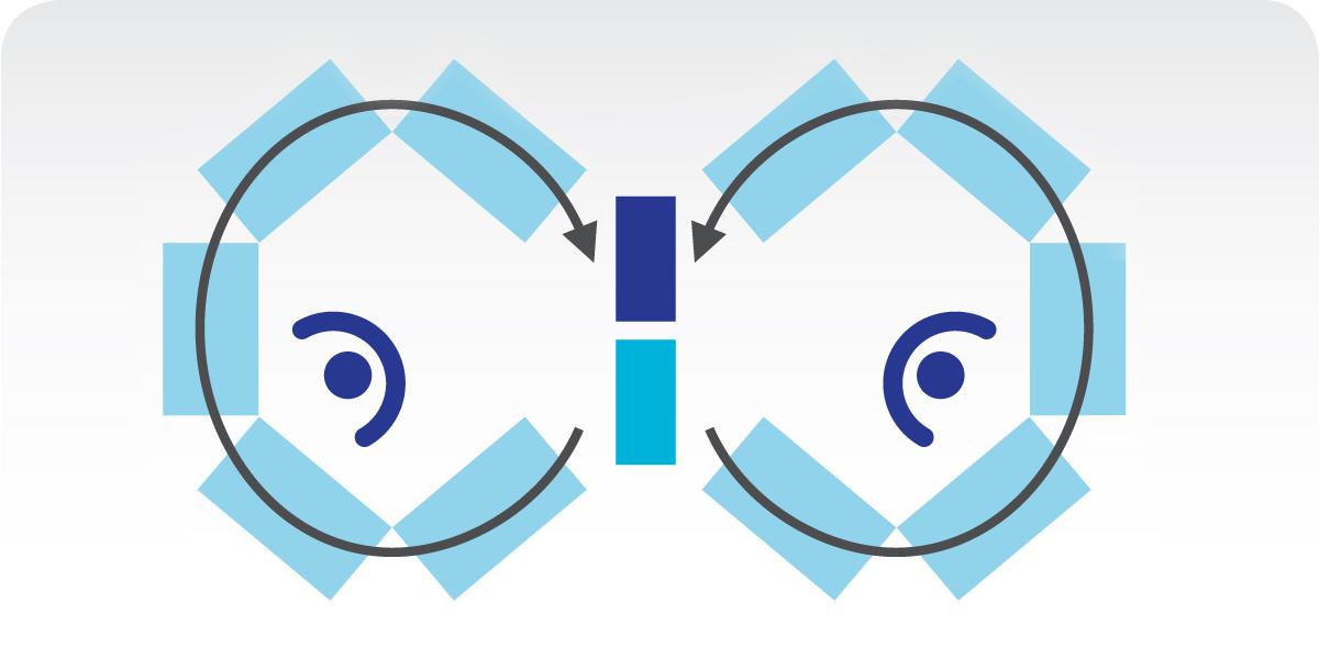 Cette image représente deux postes de travail côte à côte dans lesquels un opérateur par poste effectue des tâches de façon circulaire.