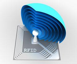 L'identification par radiofréquence (RFID)