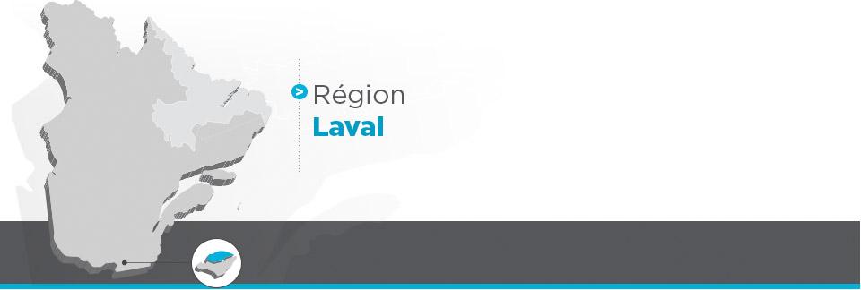 Région Laval
