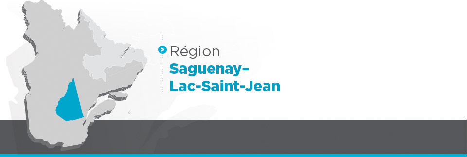 Région Saguenay–Lac-Saint-Jean